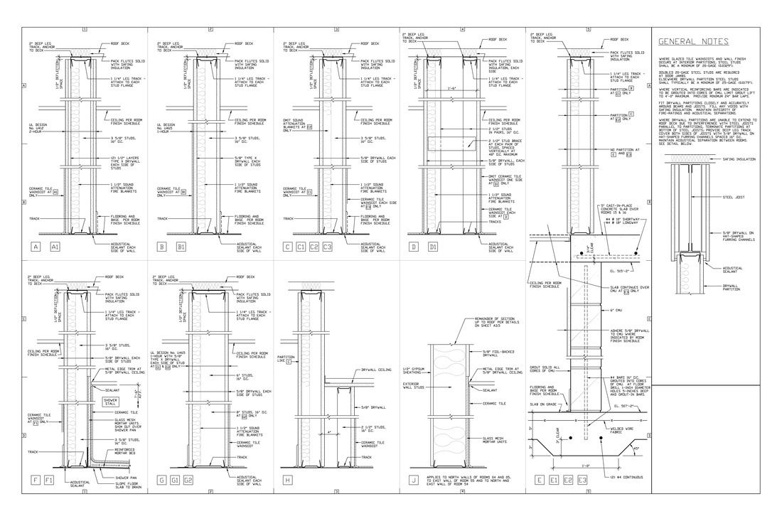 Gypsum drywall typical details
